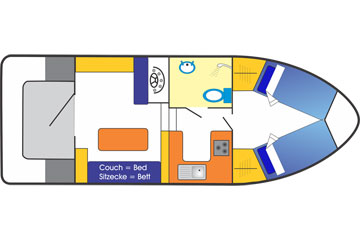 Plan of the Wave Duke