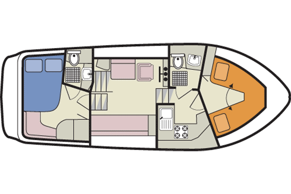 Layout of the Consul.